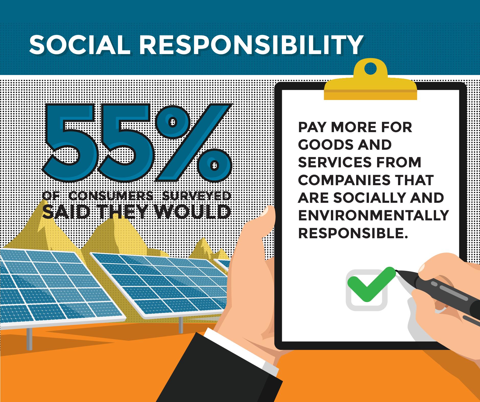 HAH - Innovation IG - 4 Social Responsibility PNG.png