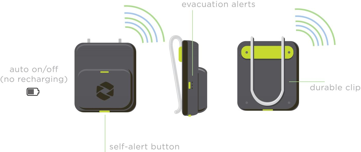 Innovations blog_SPOT-R Wearable Device.jpg